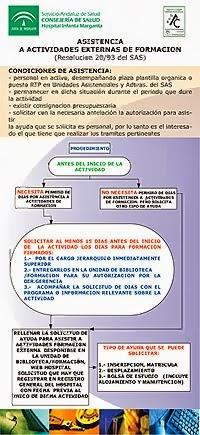 Esquema del proceso de solicitud de permiso para Actividades Externas