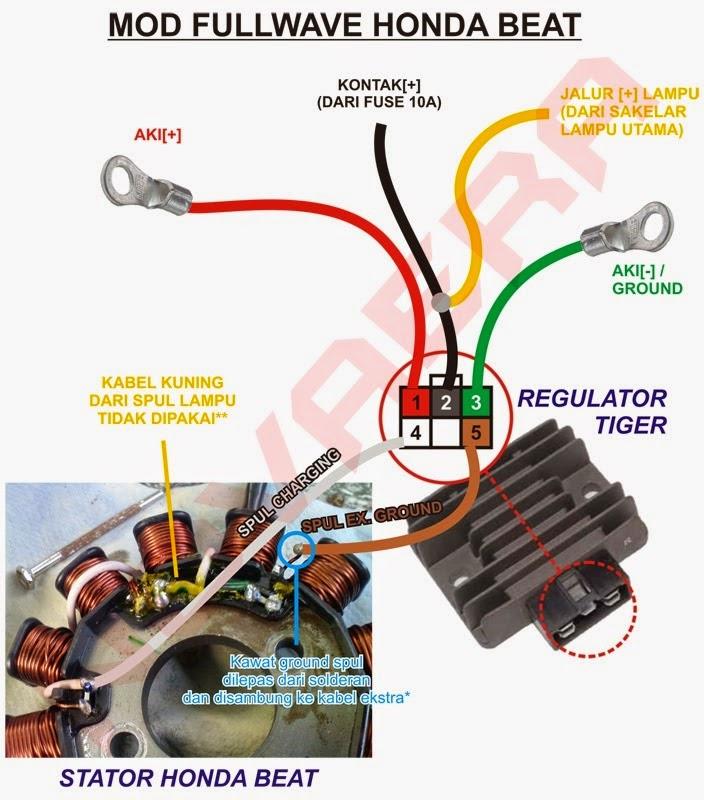 Arti Warna Kabel Sepeda Motor