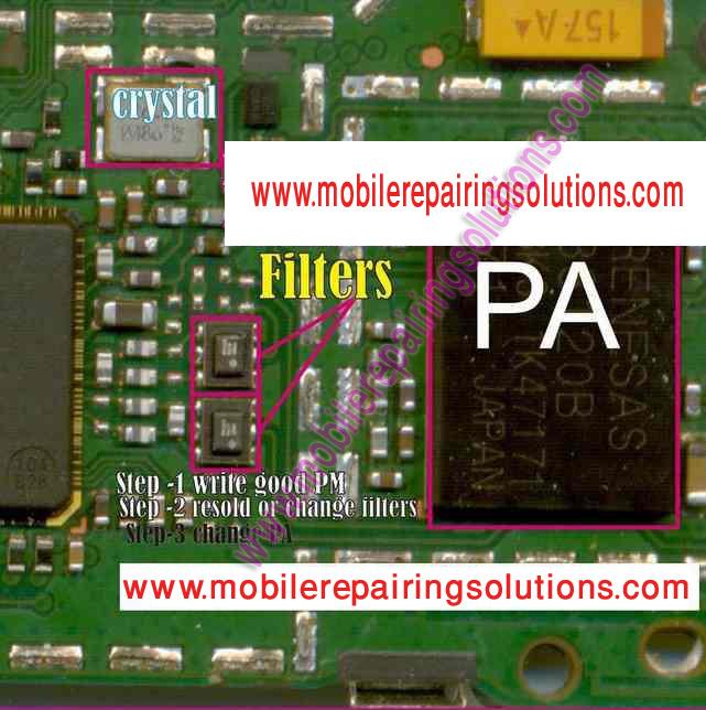 Network Solution Nokia 1202