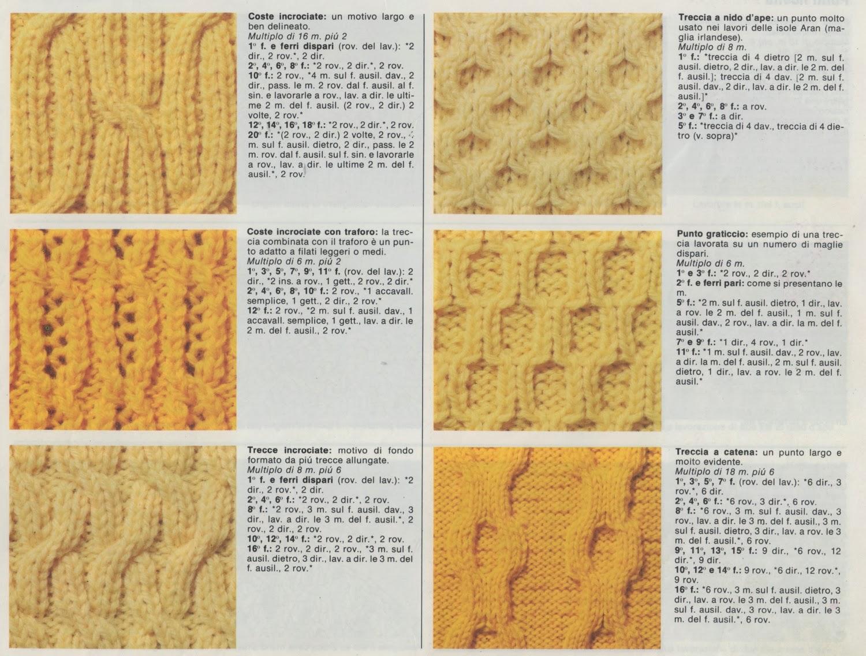 Tipi di lavoro a maglia