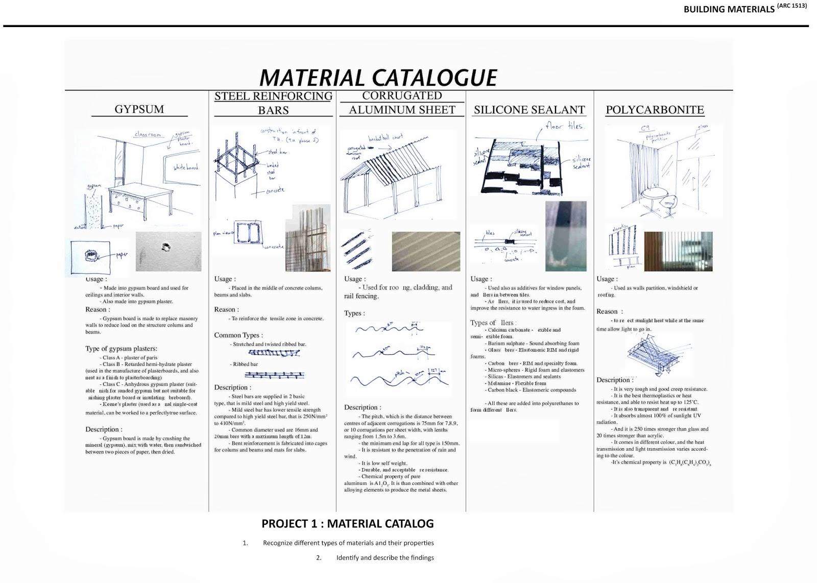 Tsu tsen teh building material portfolio for I 10 building materials