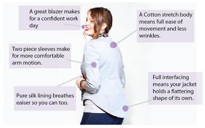 eco fashion blazers