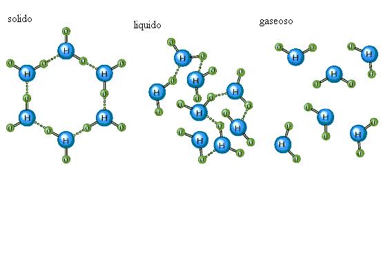 Ciencias del mundo contempor neo 2011 2012 teor a for Modelo solido con guijarros