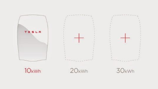 tipovi Tesla kućnih baterija