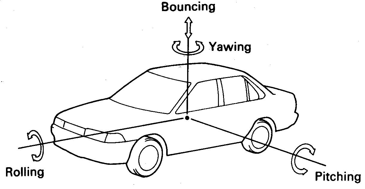 Oskilasi Bodi Kendaraan