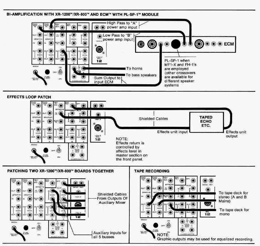 The Styrous U00ae Viewfinder  Peavey Xr 800 Mixing Board