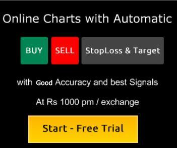 Trading signals free trial