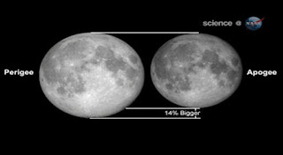 Bulan Purnama 'Raksasa' Pekan Ini