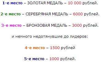 """Вперёд к намеченным целям - марафон """"Тысячник 2.0"""" нам в помощь!"""