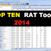 Top Ten (RAT) Remote Administration Tools