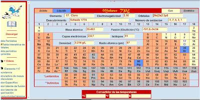 haciendo click sobre la imagen podrs enlazar con una tabla peridica interactiva en la que nicamente pasando el cursor sobre cada elemento - Tabla Periodica De Los Elementos Densidad