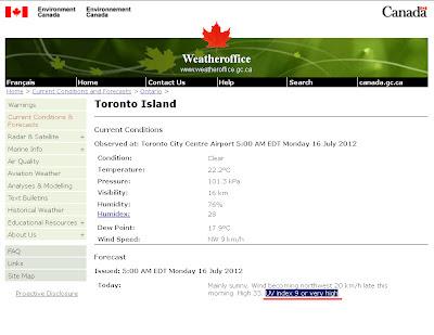 Toronto Island Weather Gc