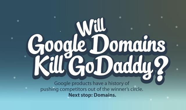 Will Google Domains Kill GoDaddy?