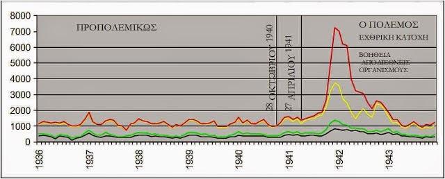 ΝΤΟΚΟΥΜΕΝΤΟ:Δείτε τους χάρτες με της θηριωδίες των Ναζί (1170 χωριά) που κατέθεσε ο Θεοδωρόπουλος στην Επιτροπή των Γερμανικών Αποζημιώσεων !!  Snap%2B(2)