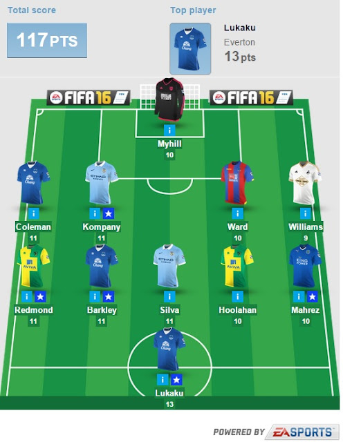 Fantasy Premier League Gameweek 2