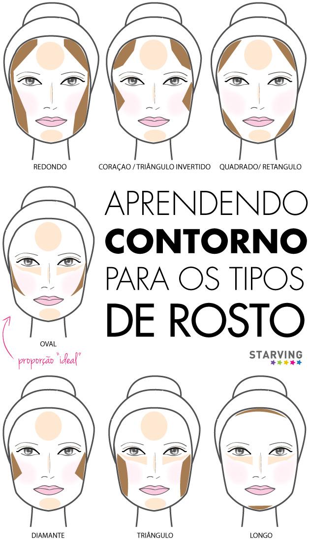 dicas de como fazer o contorno no rosto corretamente.