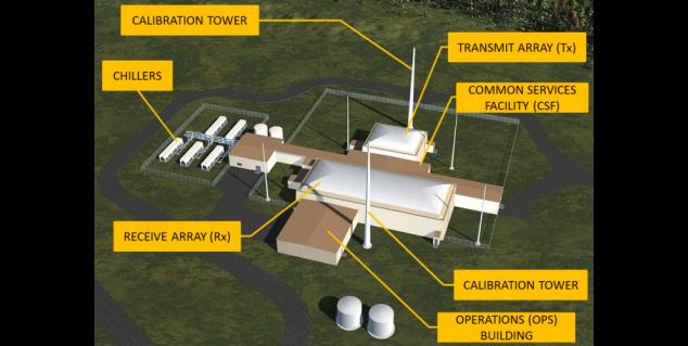 Space Fence facility – Kwajalein Island. Credit: Lockheed Martin
