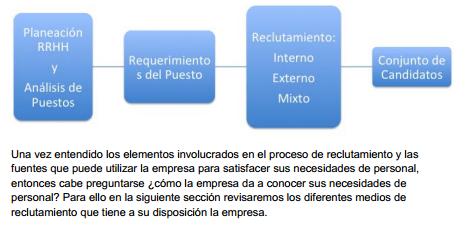 Administraci N De Empresas Tur Sticas Online Fuentes De