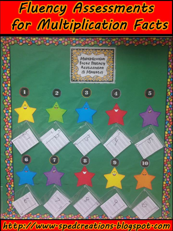 SPED Creations by Mariea: Multiplication Facts: Setting Goals and ...