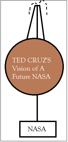 Ted Cruz To Lead NASA