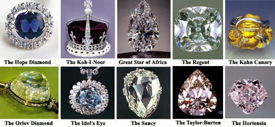 Top 10 Famous Diamond In The World
