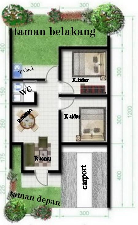 Ide untuk Desain Rumah Minimalis 3 Kamar Tidur 1 Lantai yg perfect
