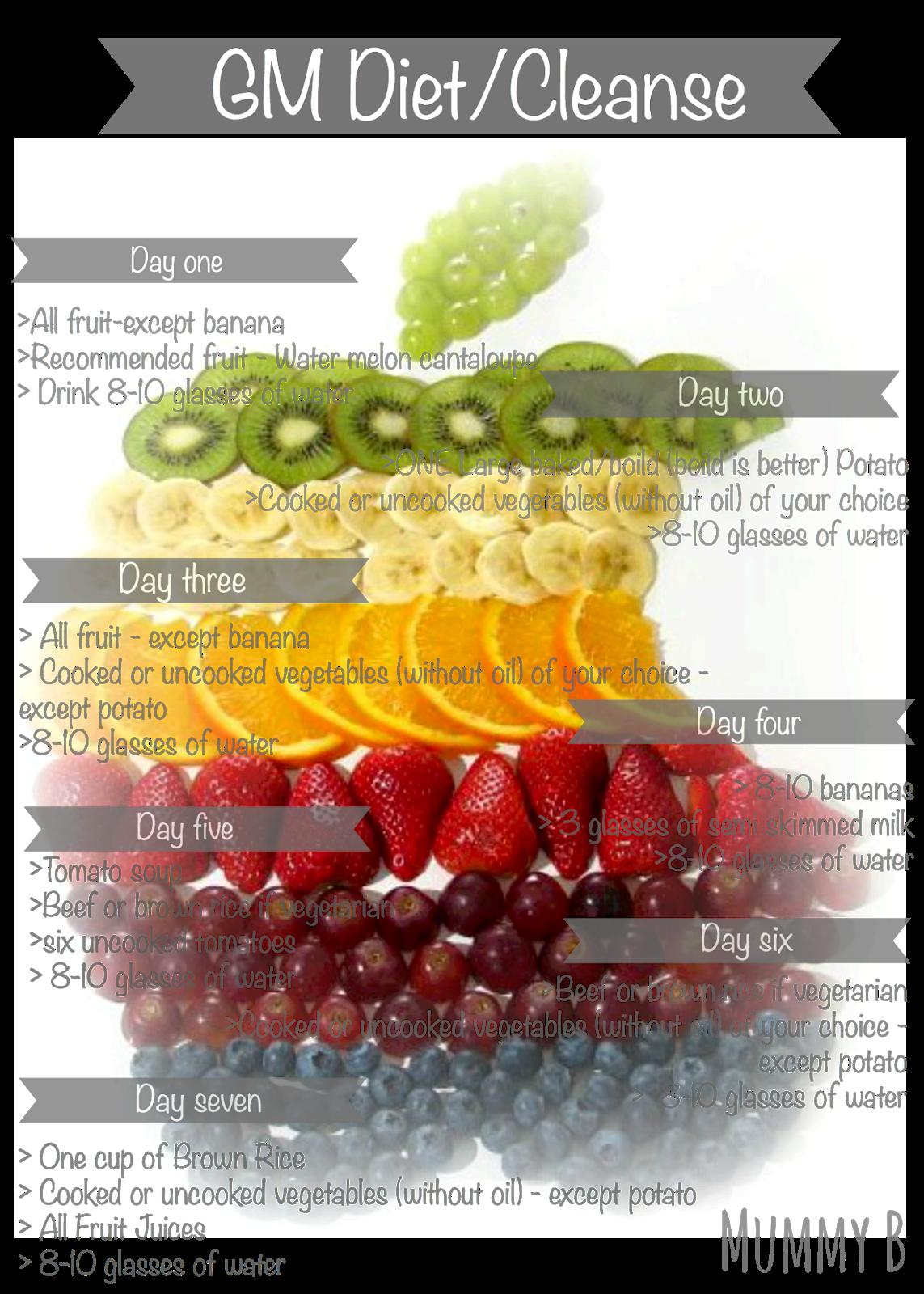Diet menu gm diet menu for General motors detox diet