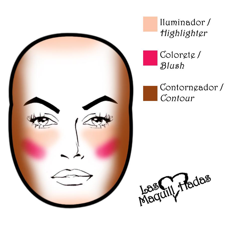 Cómo aplicar el colorete (y no parecer un payasete)? - Dream Alcalá