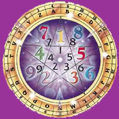 Find out more about your Numerology
