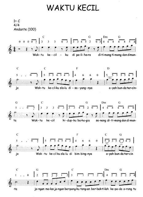 Not Angka Pianika Lagu Waktu Kecil
