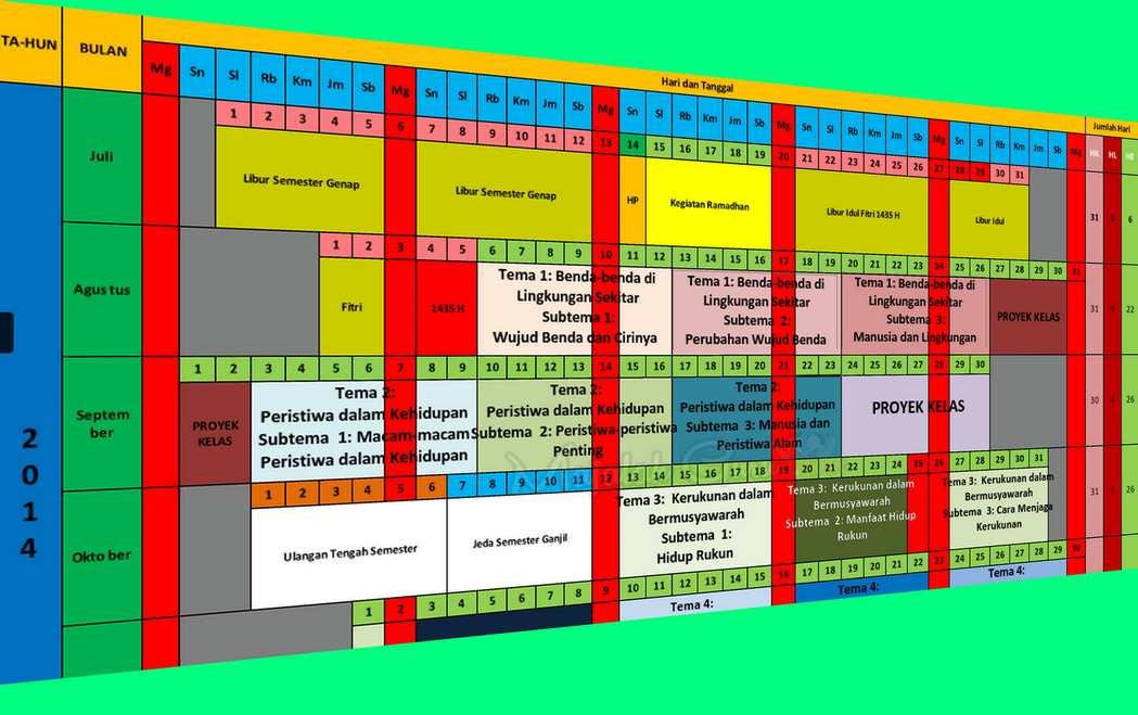 Jadwal Pelajaran Kurikulum 2013 SD Kelas 1,2,4,5 dengan Excel