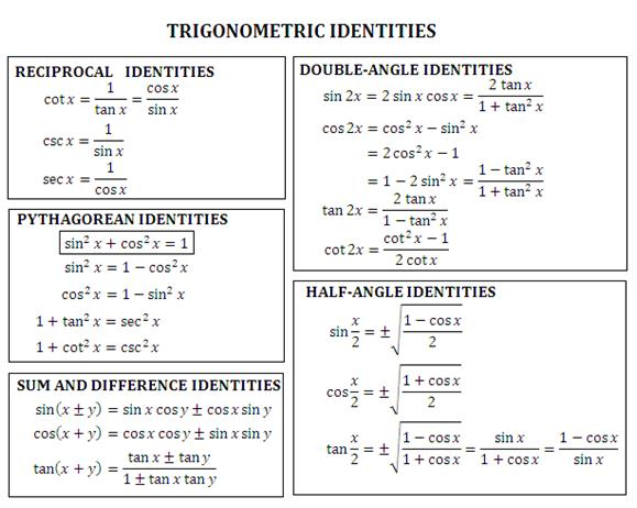 Unit 4 Reasoning With Trig - Mrs. Weirs Honors PreCalculus