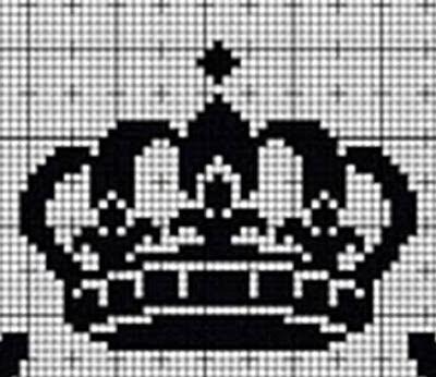 coroa - gráfico de ponto-cruz