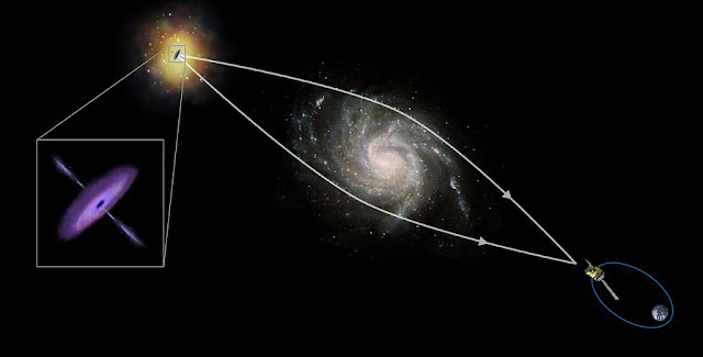 Massive cosmic objects, from single stars to galaxy clusters, bend and focus the light that flows around them with their gravity, acting like giant magnifying glasses. This effect is called gravitational lensing or, when it is detected on tiny patches on the sky, microlensing. Credit: ESA/ATG medialab