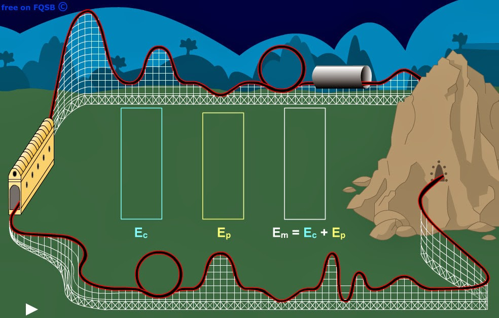 http://www.fisica-quimica-secundaria-bachillerato.es/animaciones-flash-interactivas/mecanica_fuerzas_gravitacion_energia/energia_potencial_cinetica_mecanica.htm