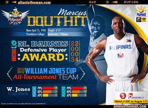 Marcus Douthit eyeing to steer Gilas to best finish ever in World Cup