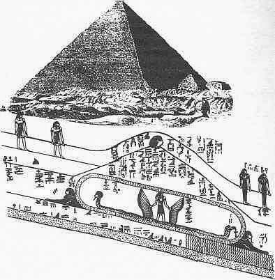 Τα μυστικά σπήλαια της πυραμίδας της Γκίζα
