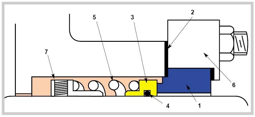 Back To Basics  Mechanical Seals Explained