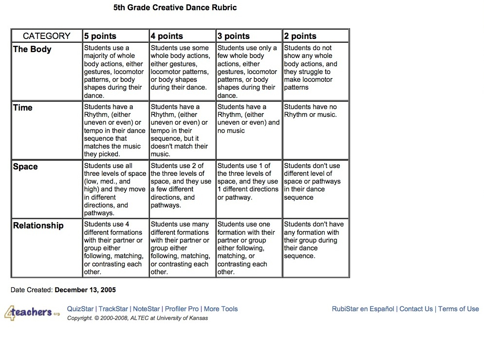 assessment and rubrics kathy schrock s guide to everything  creative dance rubric elementary