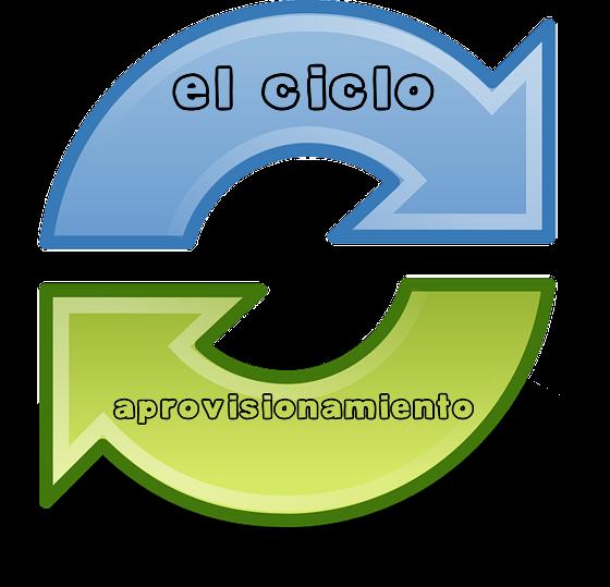 ciclo aprovisonamiento