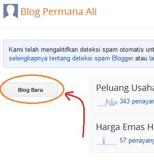 awal mulai buat blog baru