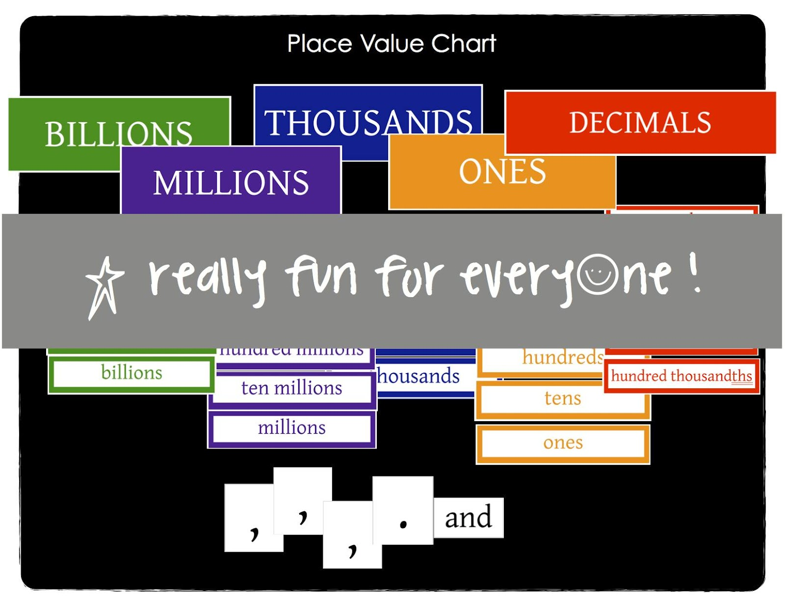 Really fun for everyone place value chart wednesday august 22 2012 geenschuldenfo Image collections
