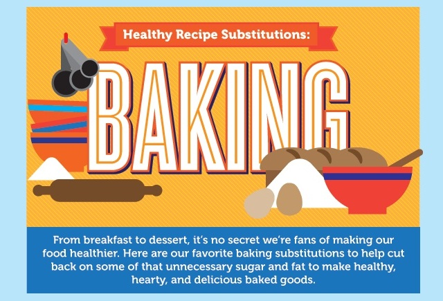 Image: Healthy Recipe Substitutions: Baking