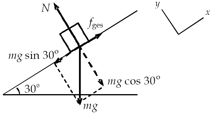 Hukum newton berat gaya normal tegangan tali gaya gesekan gaya gaya yang bekerja pada balok ccuart Image collections