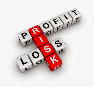 zysk strata ryzyko