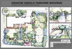 Kraków ogród prywatny