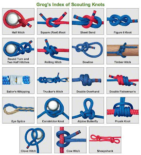 Survival basics and how to survive knots that will for Common fishing knots