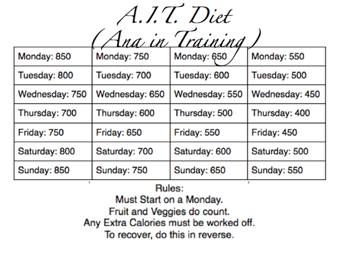 ~ana in training diet~ - Member Diets - Forums and Community