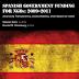 PSOE i PP: Units en el foment de l'odi contra Israel