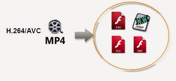 Turn H.264/AVC MP4 into SWF, ASF, FLV, F4V